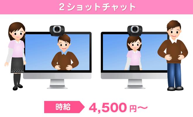 川崎・横浜チャットライブショットチャットの報酬例